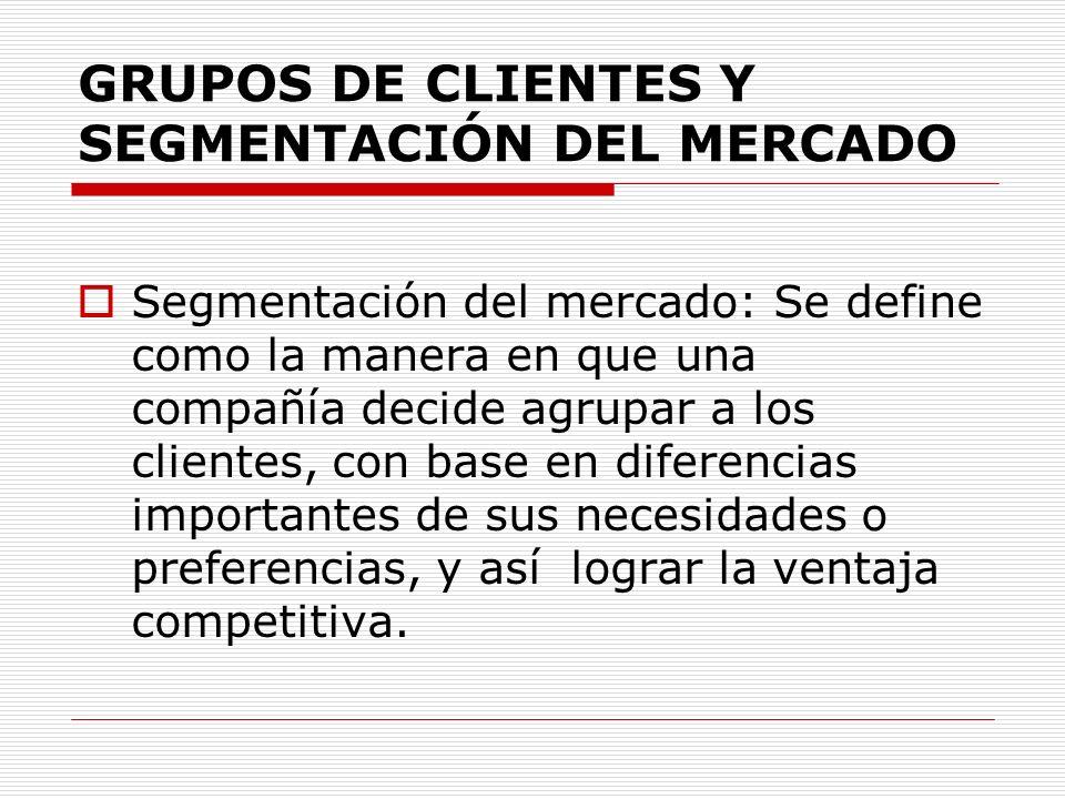 GRUPOS DE CLIENTES Y SEGMENTACIÓN DEL MERCADO