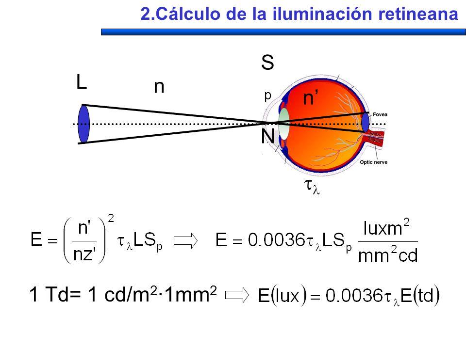 2.Cálculo de la iluminación retineana
