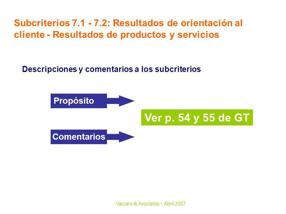 Subcriterios 7.1 - 7.2: Resultados de orientación al cliente - Resultados de productos y servicios