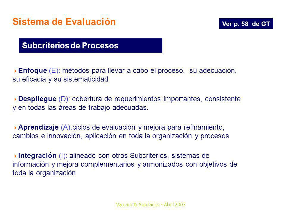 Sistema de Evaluación Subcriterios de Procesos