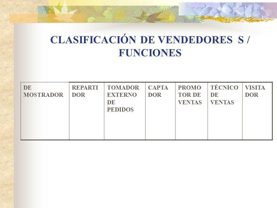 CLASIFICACIÓN DE VENDEDORES S / FUNCIONES