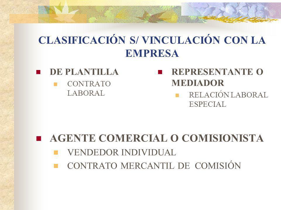 CLASIFICACIÓN S/ VINCULACIÓN CON LA EMPRESA