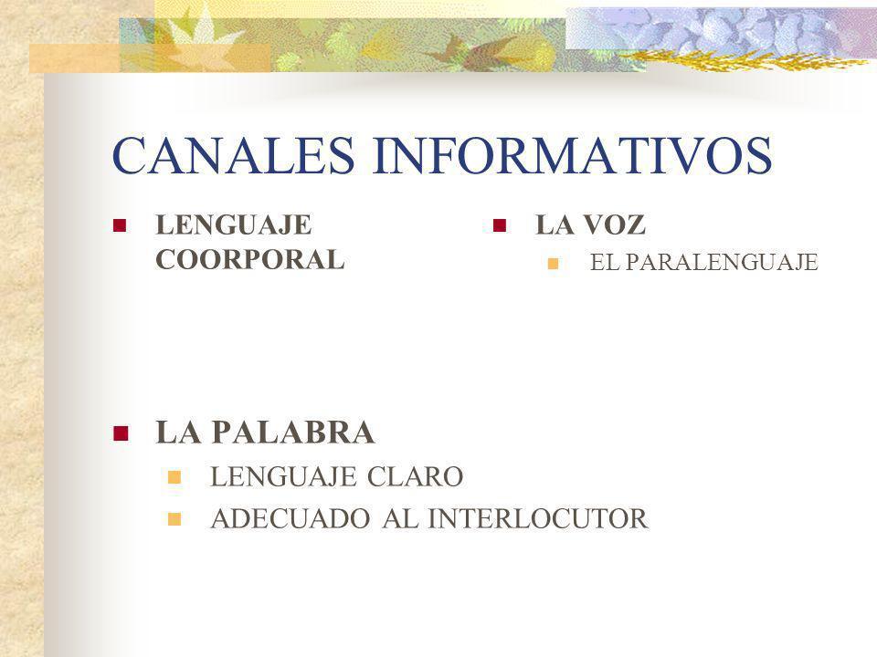 CANALES INFORMATIVOS LA PALABRA LENGUAJE COORPORAL LA VOZ