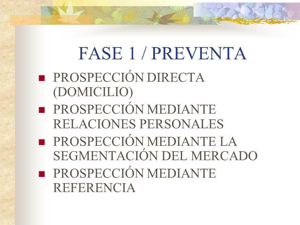 FASE 1 / PREVENTA PROSPECCIÓN DIRECTA (DOMICILIO)