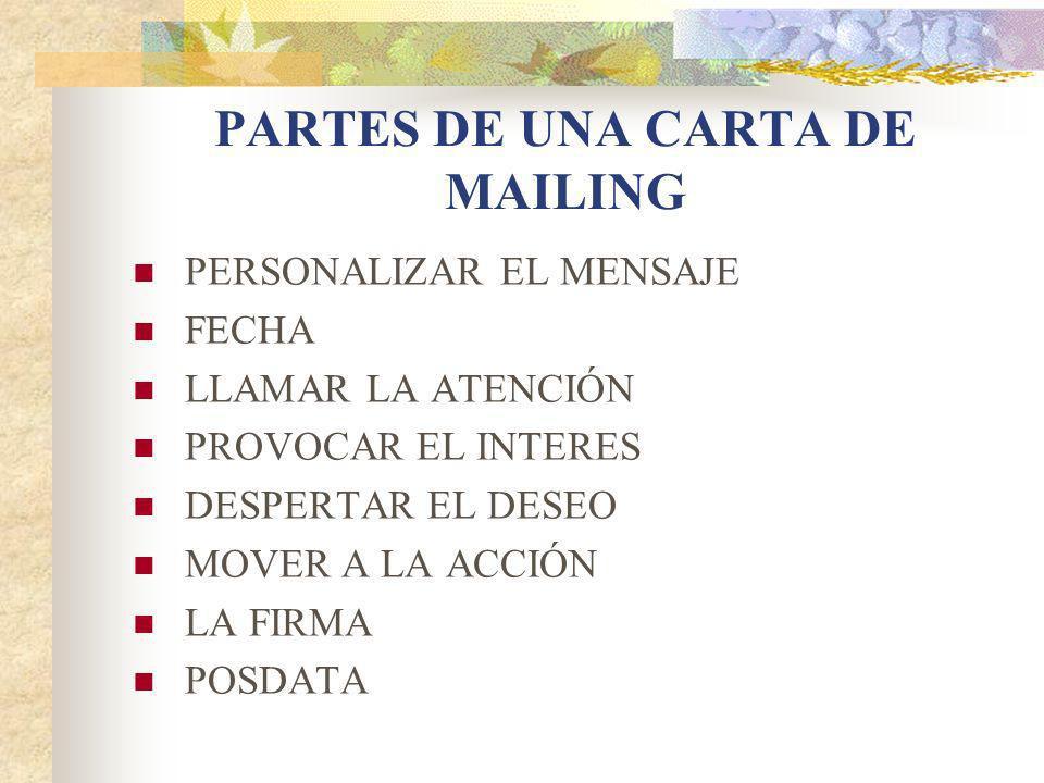 PARTES DE UNA CARTA DE MAILING