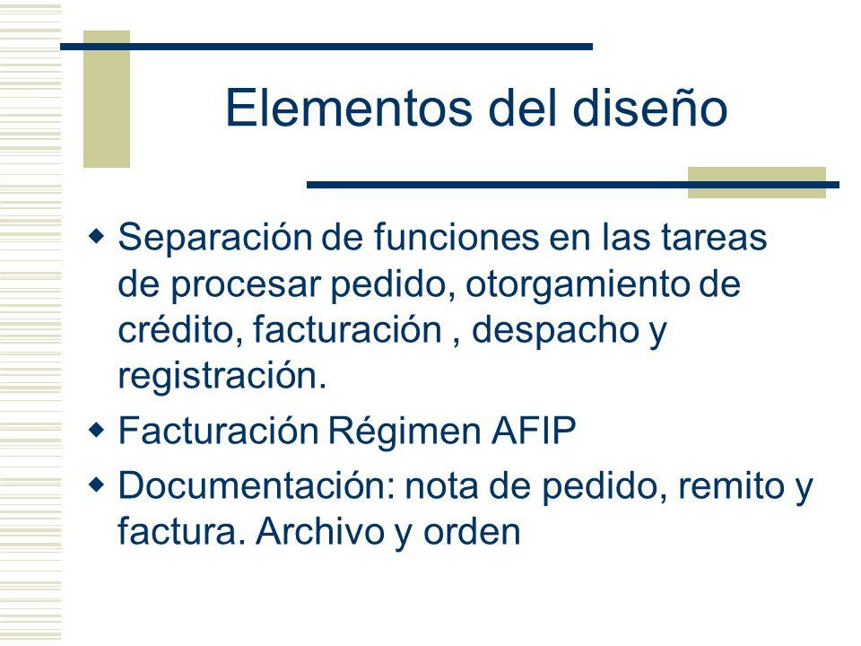 Elementos del diseño Separación de funciones en las tareas de procesar pedido, otorgamiento de crédito, facturación , despacho y registración.