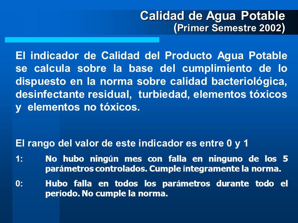 Calidad de Agua Potable (Primer Semestre 2002)