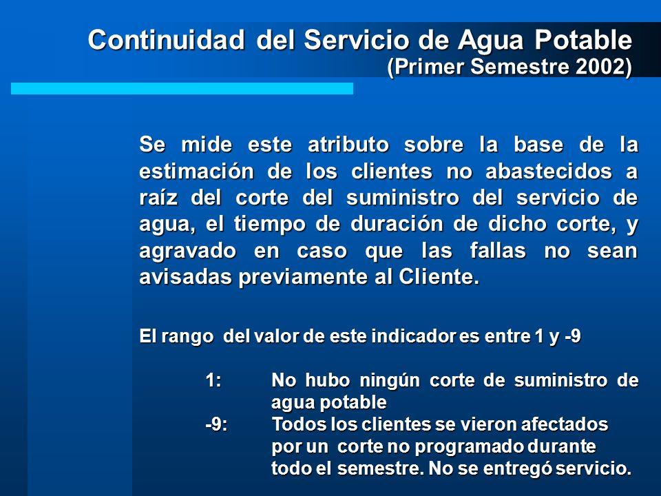 Continuidad del Servicio de Agua Potable (Primer Semestre 2002)