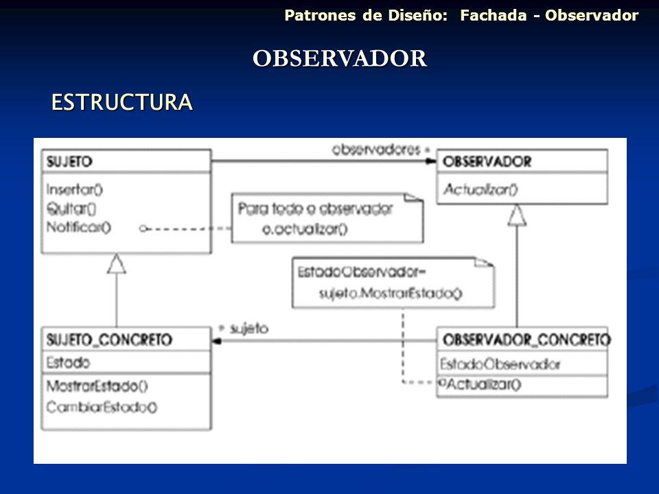 Patrones de Diseño: Fachada - Observador