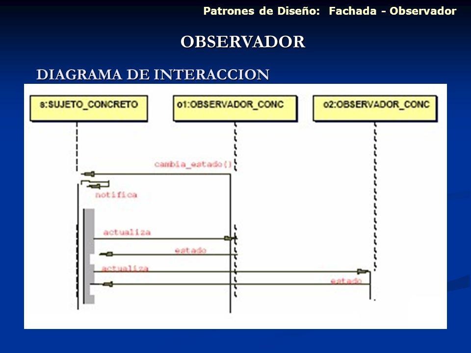 DIAGRAMA DE INTERACCION
