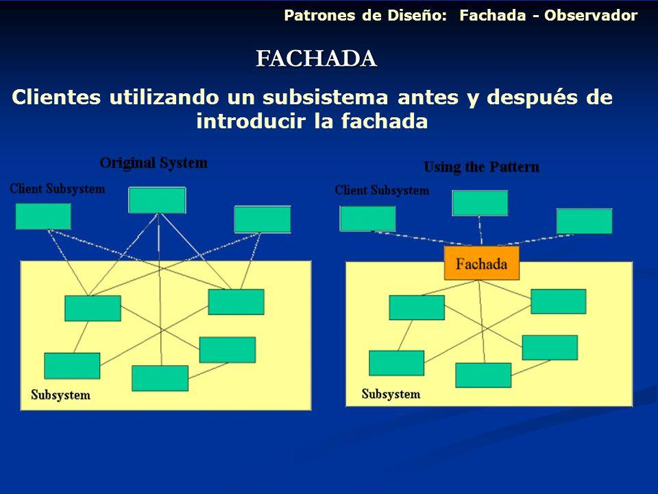 FACHADA Clientes utilizando un subsistema antes y después de introducir la fachada