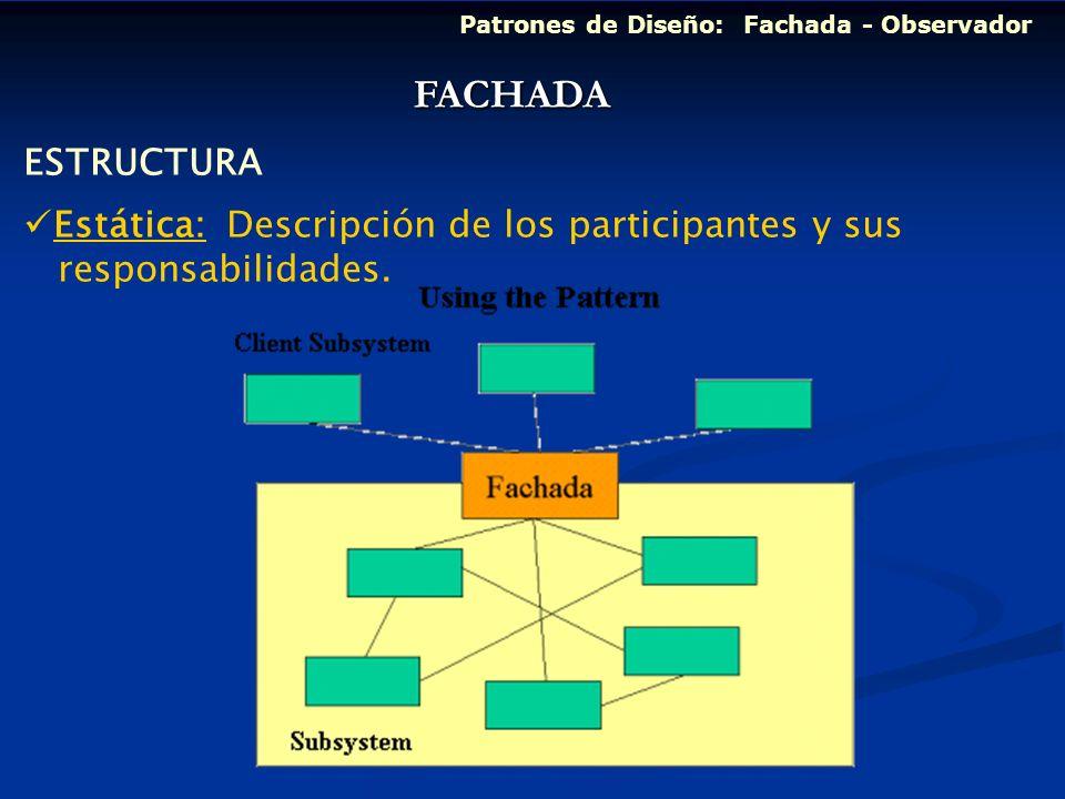 FACHADA ESTRUCTURA Estática: Descripción de los participantes y sus