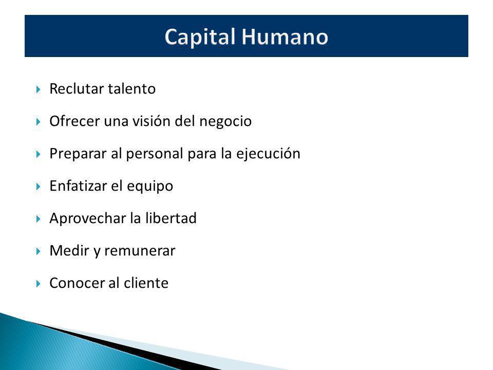 Capital Humano Reclutar talento Ofrecer una visión del negocio