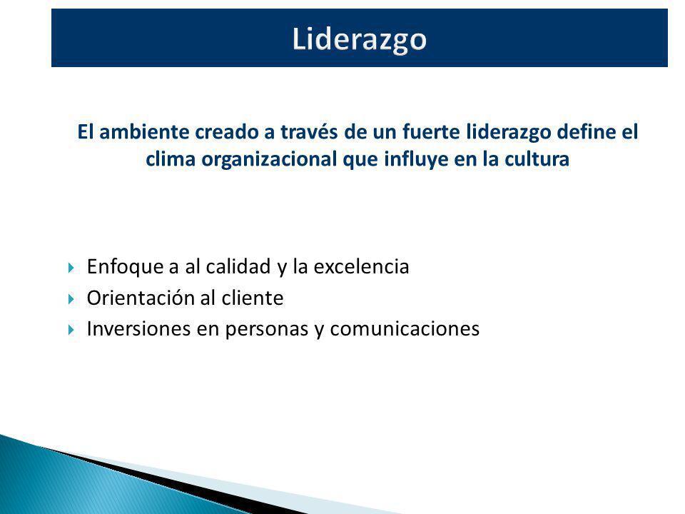 Liderazgo El ambiente creado a través de un fuerte liderazgo define el clima organizacional que influye en la cultura.