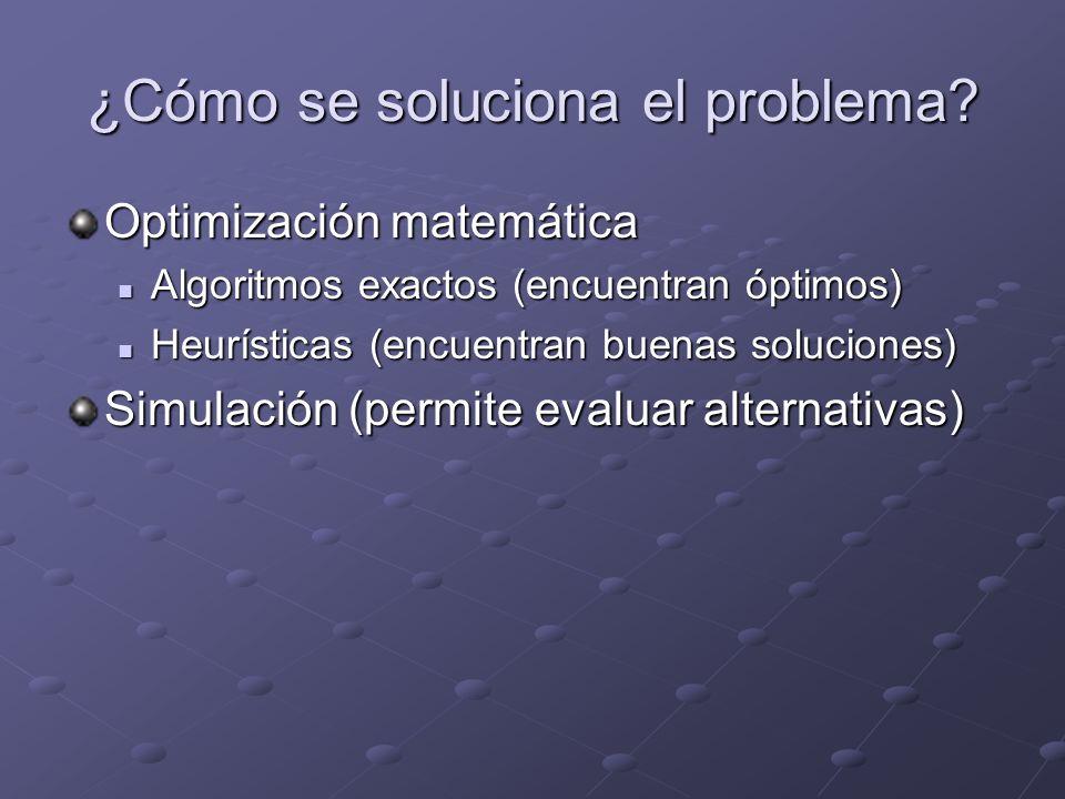 ¿Cómo se soluciona el problema