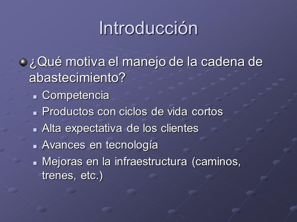 Introducción ¿Qué motiva el manejo de la cadena de abastecimiento