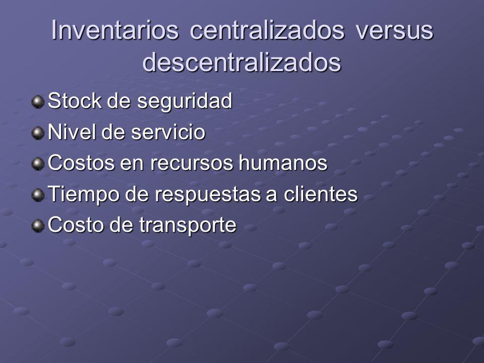 Inventarios centralizados versus descentralizados