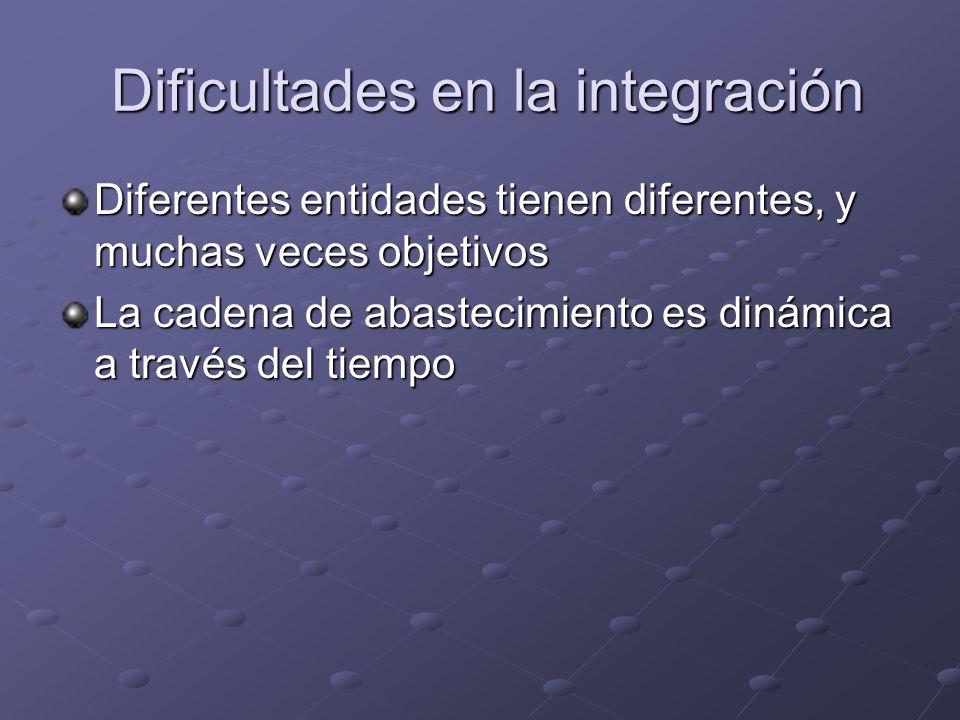 Dificultades en la integración