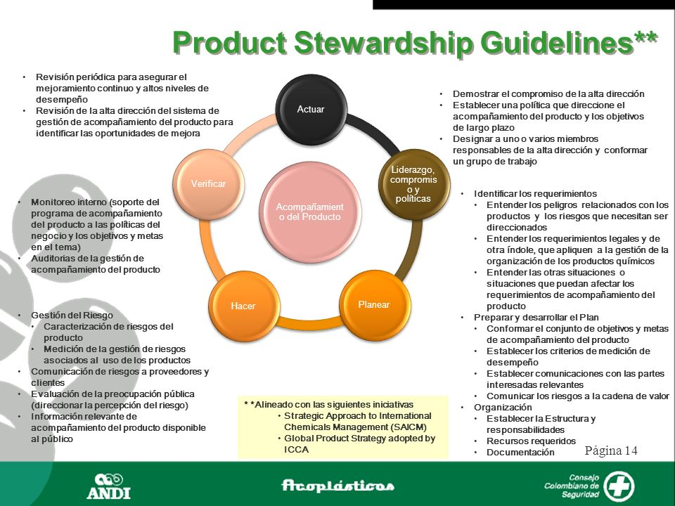 Product Stewardship Guidelines**