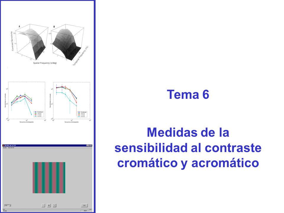 Medidas de la sensibilidad al contraste cromático y acromático