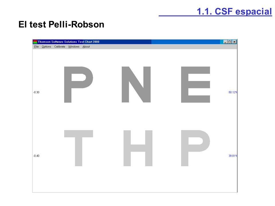 1.1. CSF espacial El test Pelli-Robson