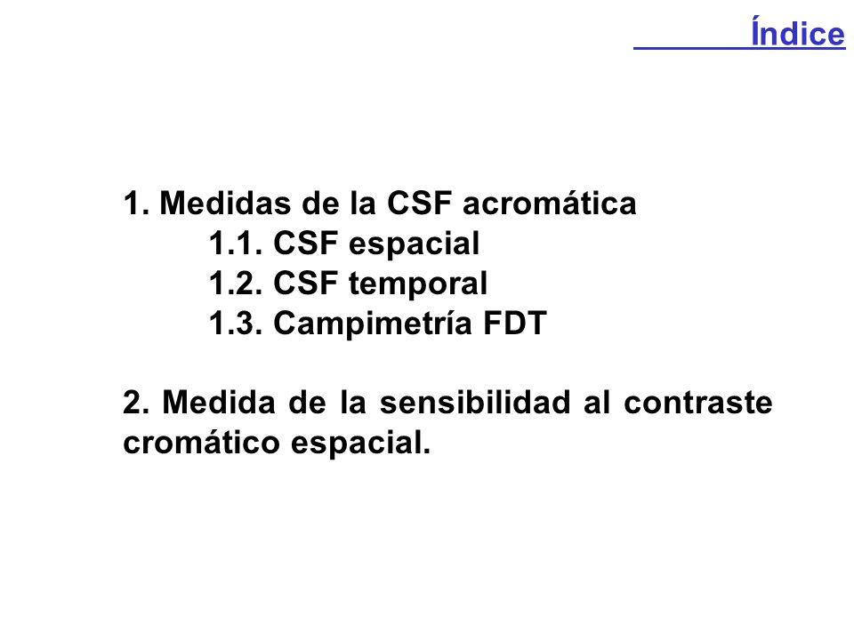 1. Medidas de la CSF acromática 1.1. CSF espacial 1.2. CSF temporal