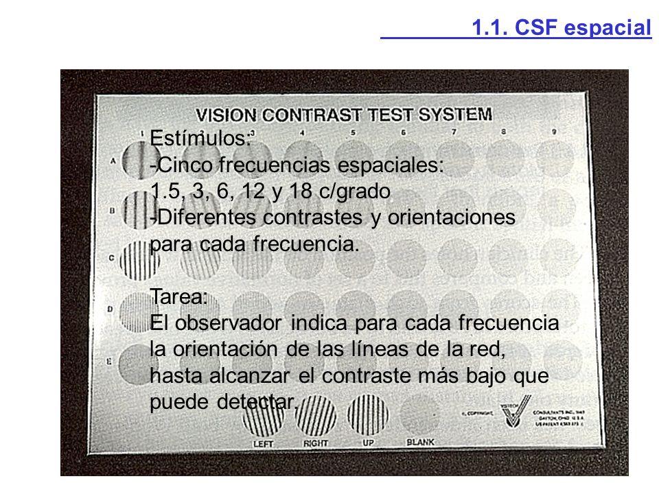 1.1. CSF espacial Estímulos: -Cinco frecuencias espaciales: 1.5, 3, 6, 12 y 18 c/grado. -Diferentes contrastes y orientaciones.