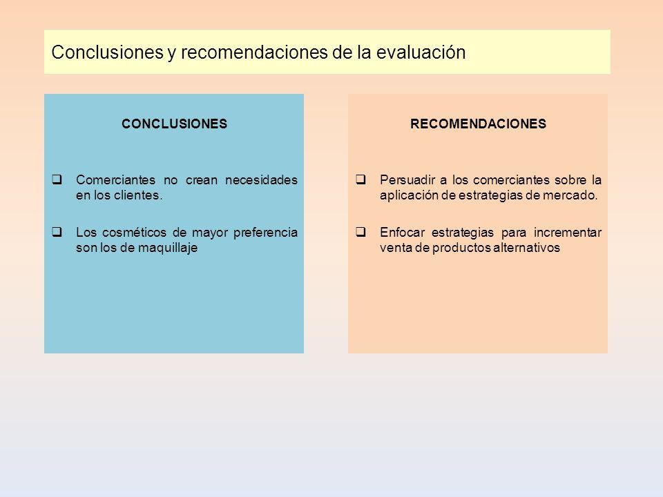 Conclusiones y recomendaciones de la evaluación