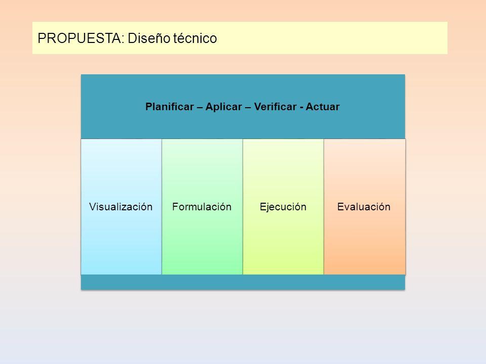 PROPUESTA: Diseño técnico