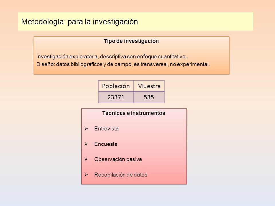 Metodología: para la investigación