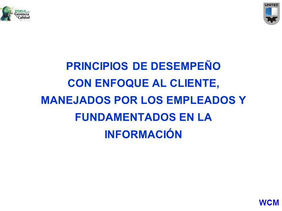 PRINCIPIOS DE DESEMPEÑO CON ENFOQUE AL CLIENTE, MANEJADOS POR LOS EMPLEADOS Y FUNDAMENTADOS EN LA INFORMACIÓN