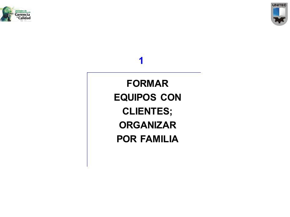 FORMAR EQUIPOS CON CLIENTES; ORGANIZAR POR FAMILIA