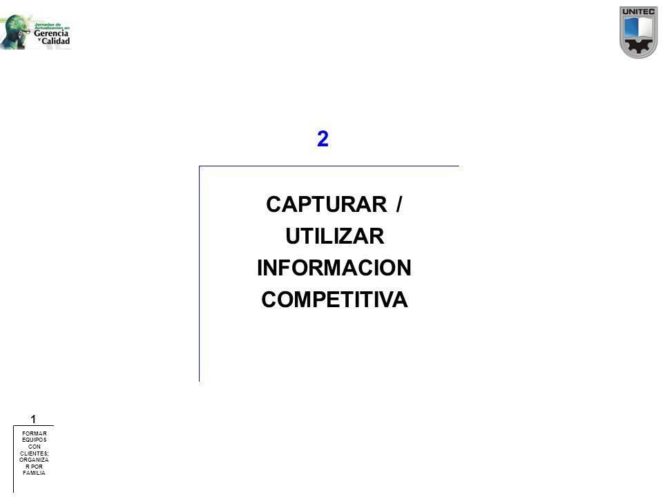 2 CAPTURAR / UTILIZAR INFORMACION COMPETITIVA