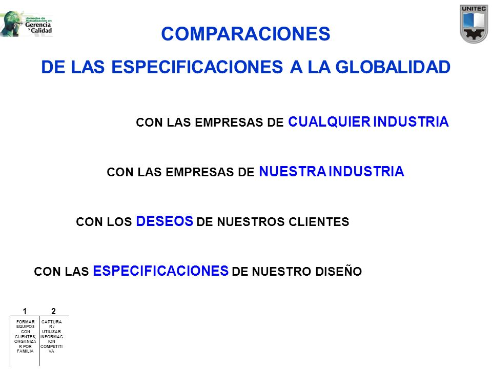 COMPARACIONES DE LAS ESPECIFICACIONES A LA GLOBALIDAD
