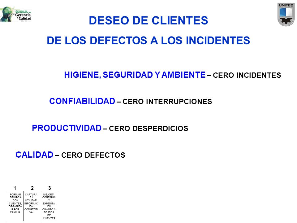 DESEO DE CLIENTES DE LOS DEFECTOS A LOS INCIDENTES