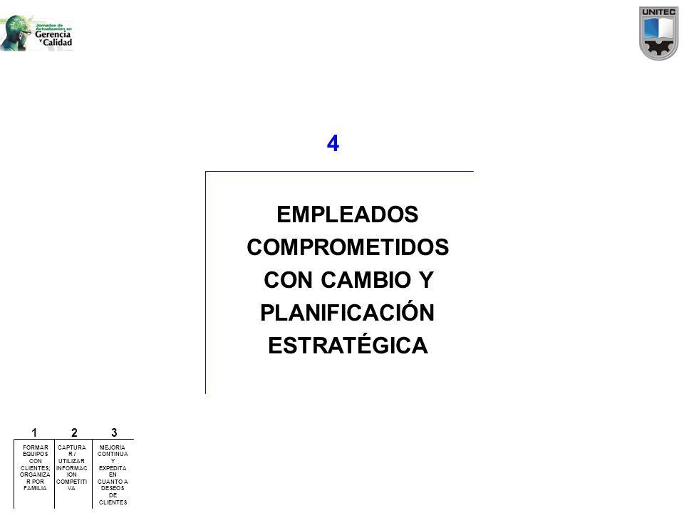 4 EMPLEADOS COMPROMETIDOS CON CAMBIO Y PLANIFICACIÓN ESTRATÉGICA
