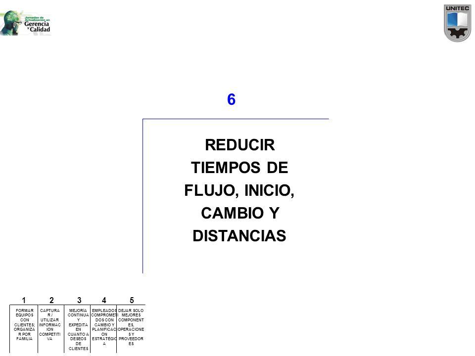 6 REDUCIR TIEMPOS DE FLUJO, INICIO, CAMBIO Y DISTANCIAS