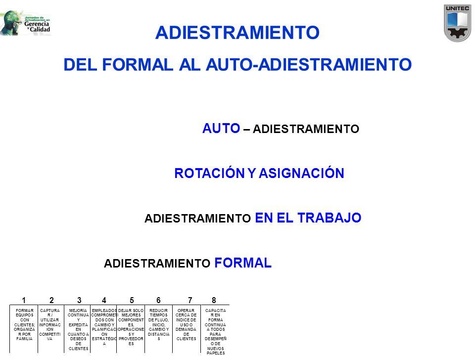 ADIESTRAMIENTO DEL FORMAL AL AUTO-ADIESTRAMIENTO AUTO – ADIESTRAMIENTO