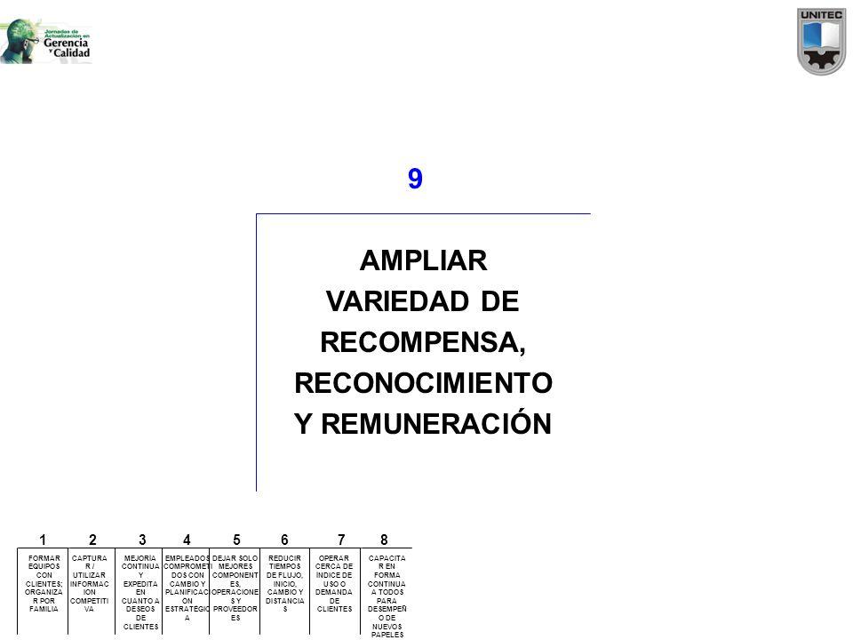 9 AMPLIAR VARIEDAD DE RECOMPENSA, RECONOCIMIENTO Y REMUNERACIÓN