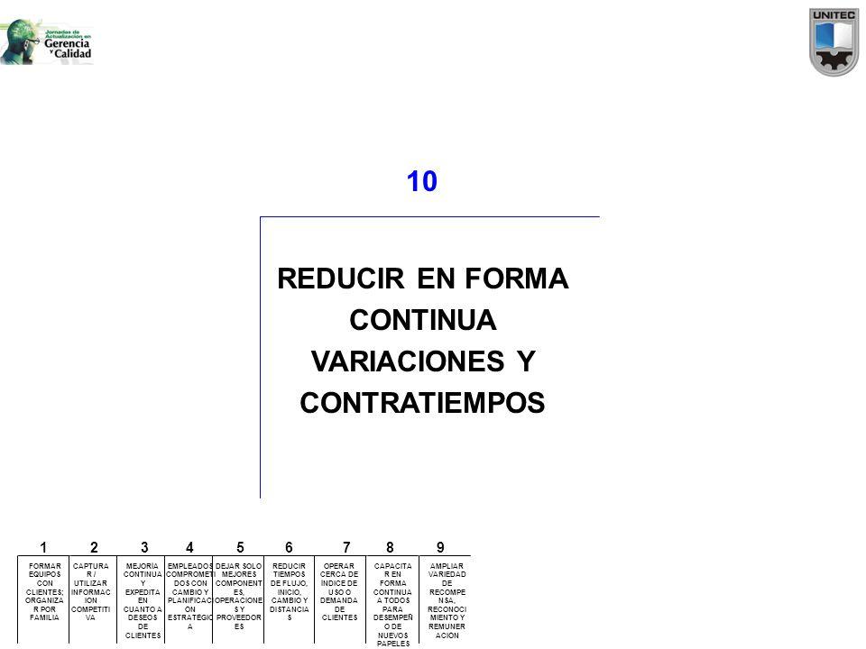 10 REDUCIR EN FORMA CONTINUA VARIACIONES Y CONTRATIEMPOS