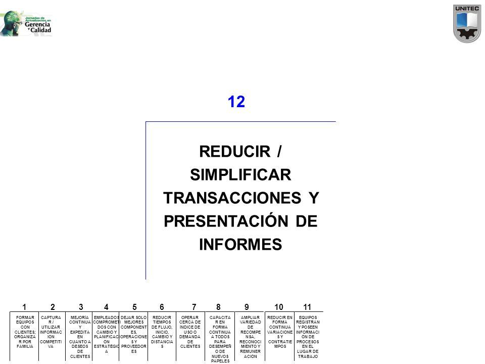 12 REDUCIR / SIMPLIFICAR TRANSACCIONES Y PRESENTACIÓN DE INFORMES
