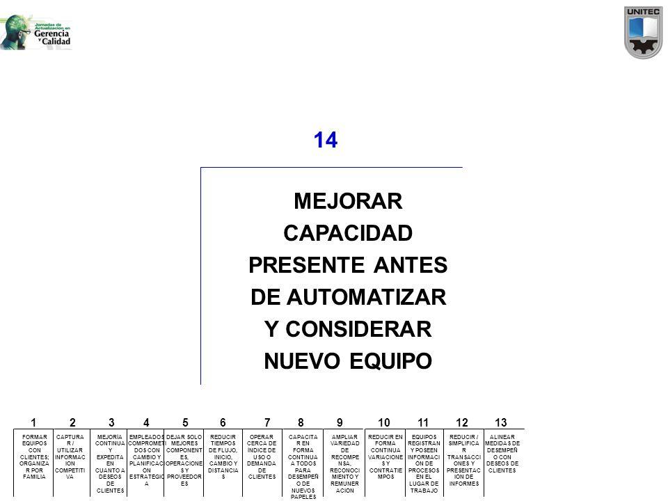14 MEJORAR CAPACIDAD PRESENTE ANTES DE AUTOMATIZAR Y CONSIDERAR NUEVO EQUIPO. 1. 2. 3. 4. 5. 6.