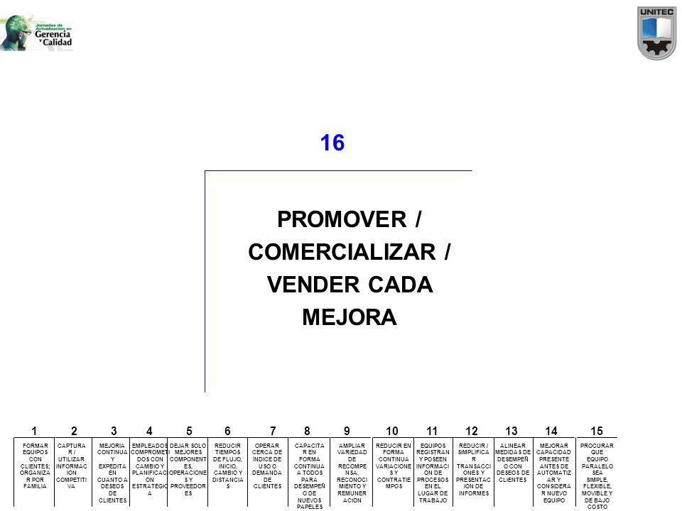 16 PROMOVER / COMERCIALIZAR / VENDER CADA MEJORA