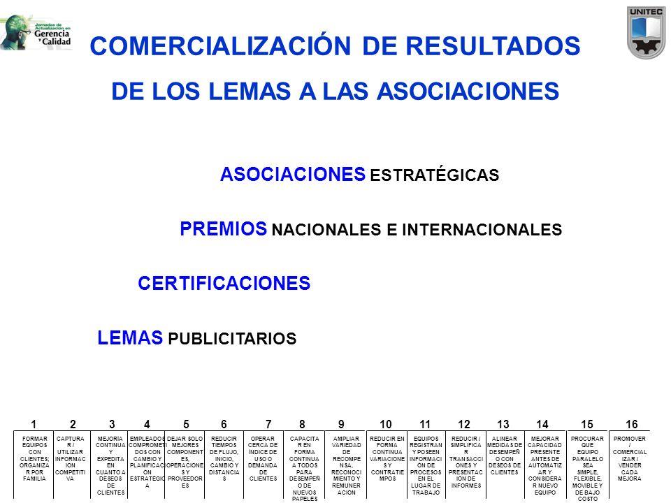 COMERCIALIZACIÓN DE RESULTADOS