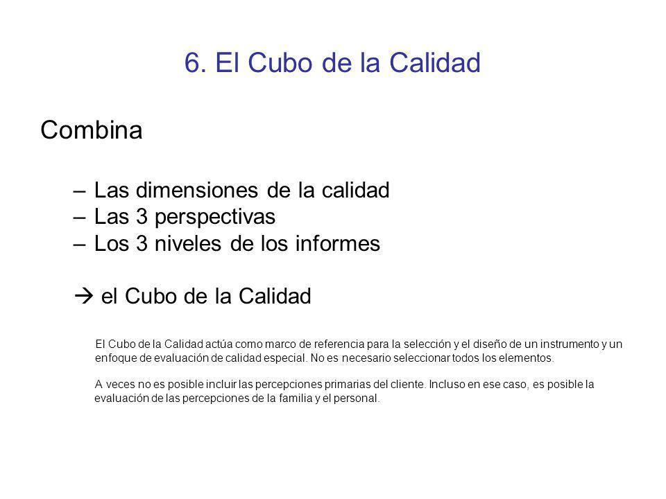 6. El Cubo de la Calidad Combina Las dimensiones de la calidad