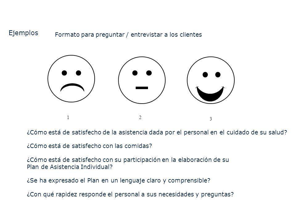 Ejemplos Formato para preguntar / entrevistar a los clientes