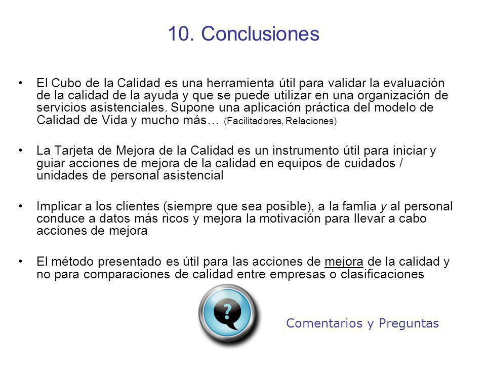 10. Conclusiones
