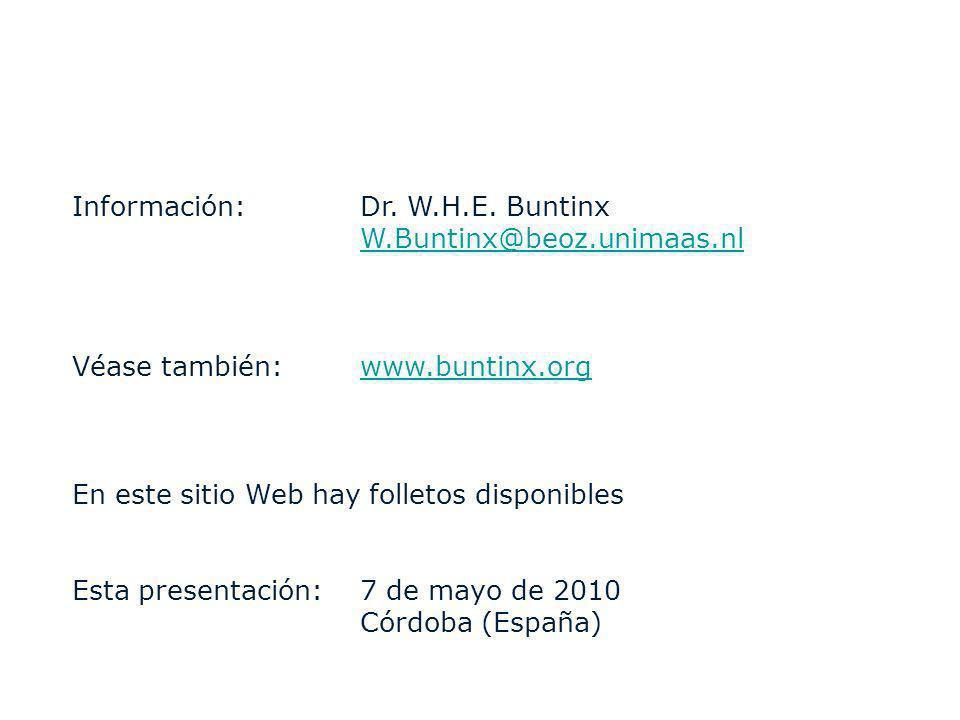 Información: Dr. W.H.E. Buntinx