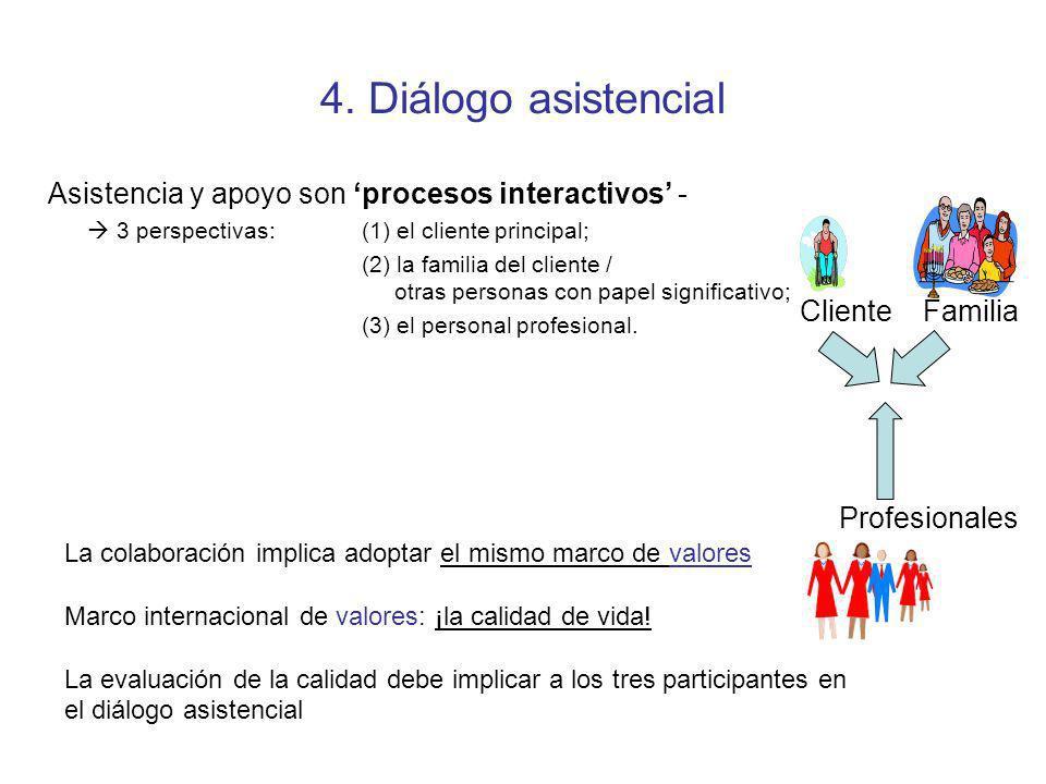 4. Diálogo asistencial Asistencia y apoyo son 'procesos interactivos' -  3 perspectivas: (1) el cliente principal;