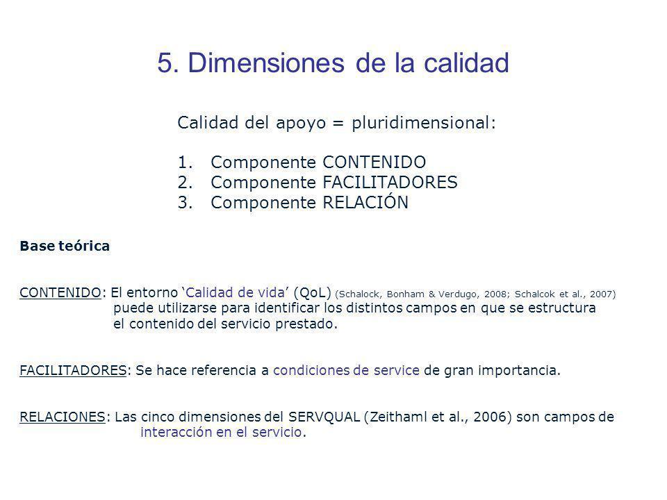 5. Dimensiones de la calidad